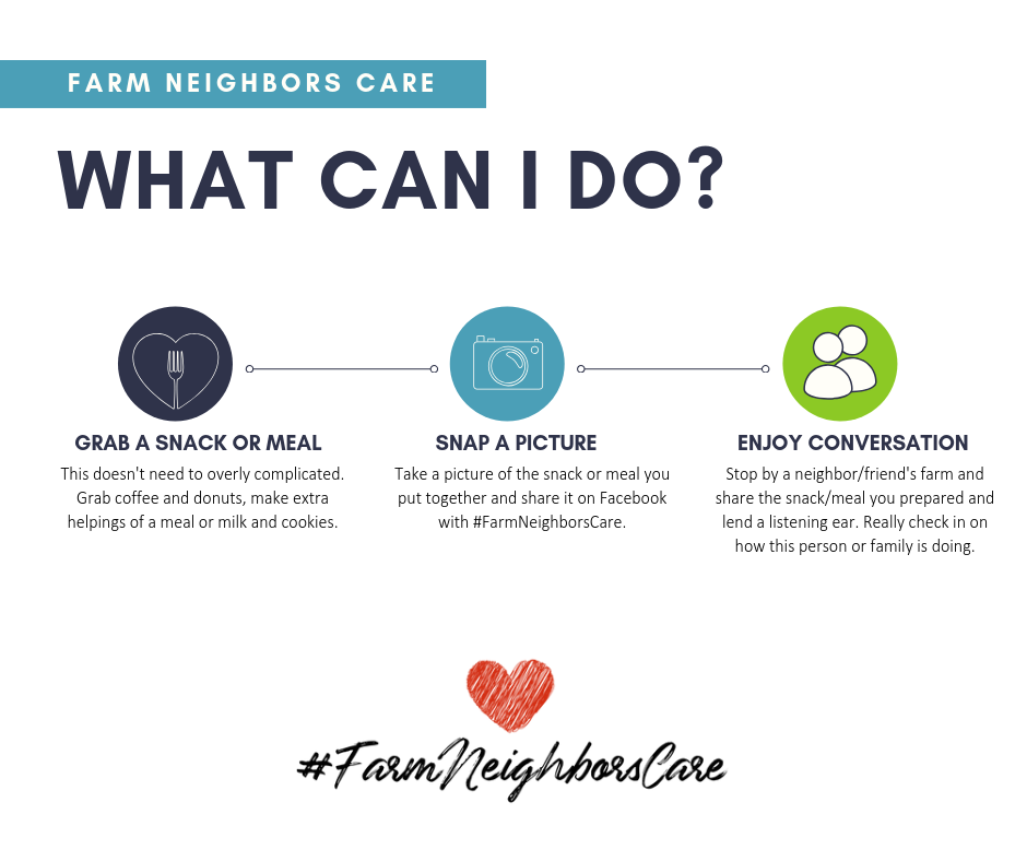 Farm-Neighbors-Care-How-To