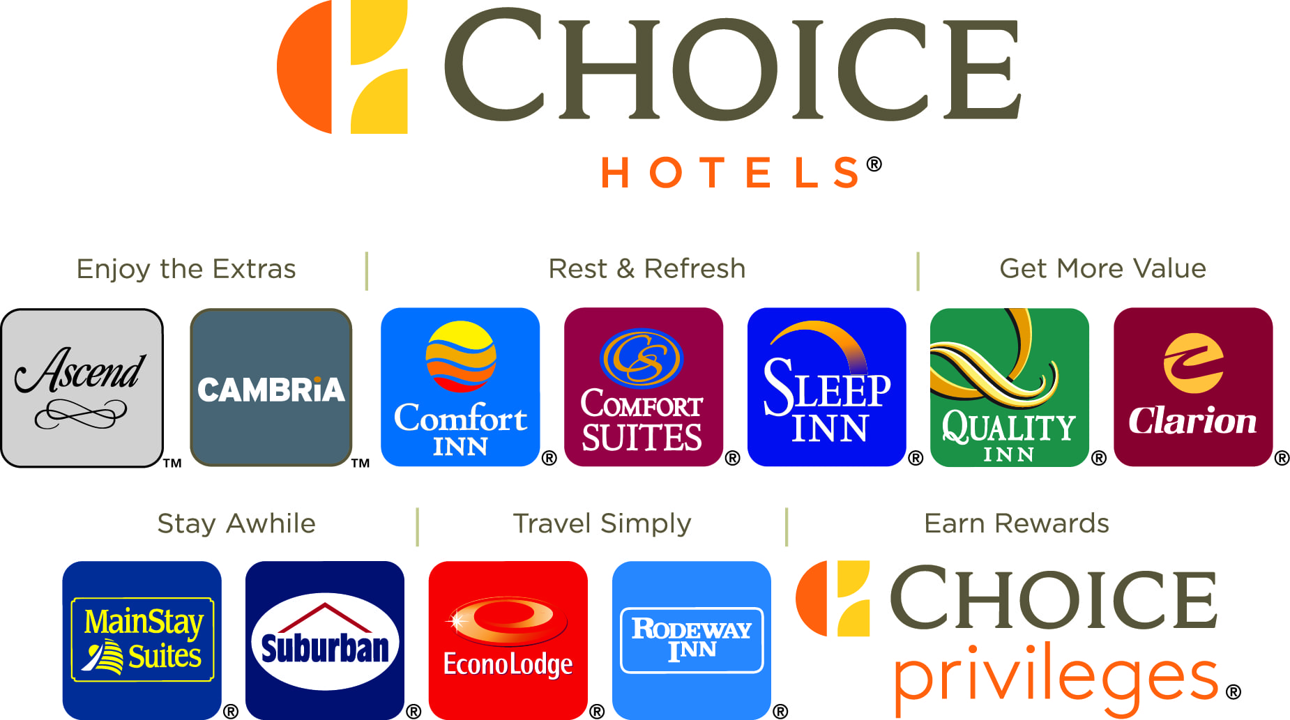 Choice Hotels International, Inc. is an American hospitality holding corporation based in Rockville, Maryland, in the United healthpot.ml company owns the hotel and motel brands Comfort Inn, Comfort Suites, Quality Inn, Sleep Inn, Clarion, Cambria Hotel & Suites, Mainstay Suites, Suburban Extended Stay, Econo Lodge, Rodeway Inn, and Ascend Hotel Collection.