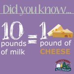 June Dairy Month Facts9