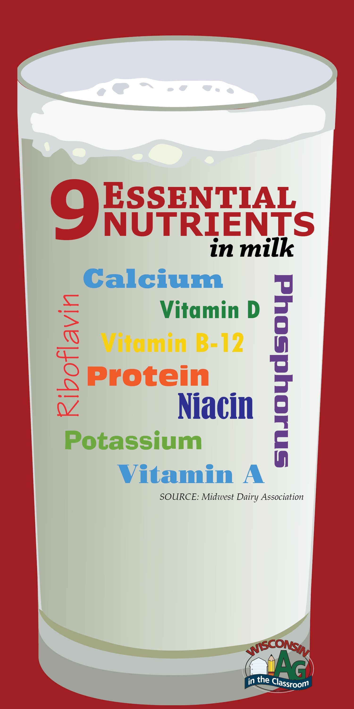 Milk facts2