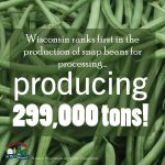 National Ag Day Facts8