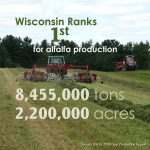 Wisconsin Ranks first in Alfalfa