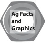 Toolbox - Ag Facts and Graphics